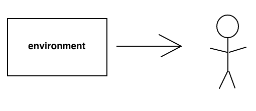 The Cause-Effect Model